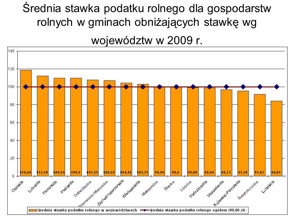 Średnia stawka podatku rolnego dla gospodarstw rolnych w gminach obniżających stawkę wg województw w 2009 r.