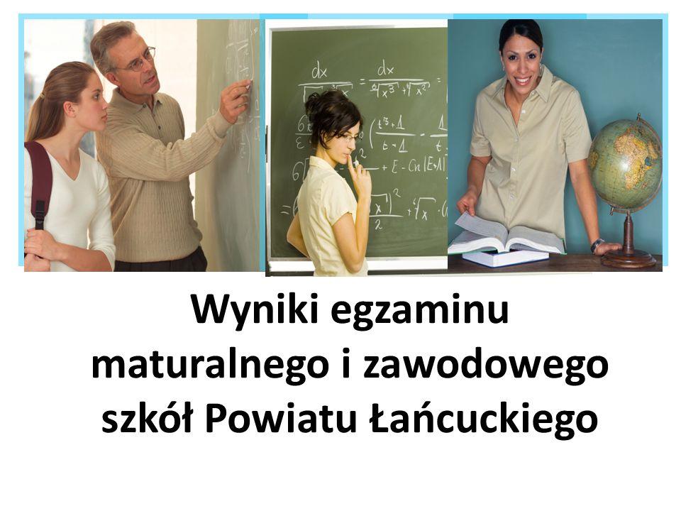 Wyniki egzaminu maturalnego i zawodowego szkół Powiatu Łańcuckiego