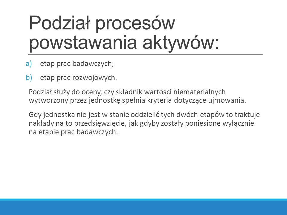 Podział procesów powstawania aktywów: a)etap prac badawczych; b)etap prac rozwojowych. Podział służy do oceny, czy składnik wartości niematerialnych w