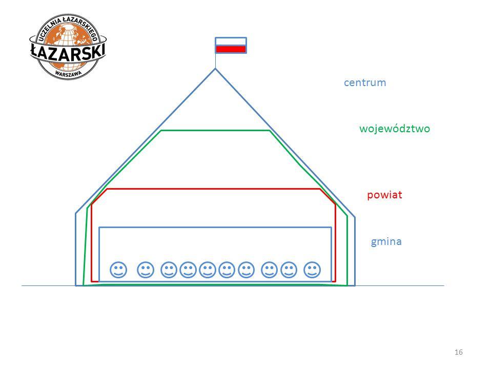 16 centrum województwo powiat gmina