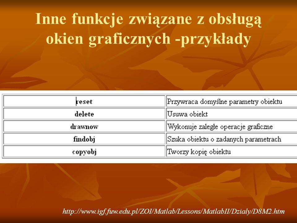 Inne funkcje związane z obsługą okien graficznych -przykłady http://www.igf.fuw.edu.pl/ZOI/Matlab/Lessons/MatlabII/Dzialy/D8M2.htm