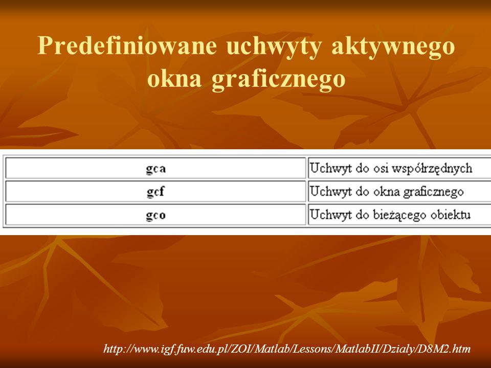 Predefiniowane uchwyty aktywnego okna graficznego http://www.igf.fuw.edu.pl/ZOI/Matlab/Lessons/MatlabII/Dzialy/D8M2.htm