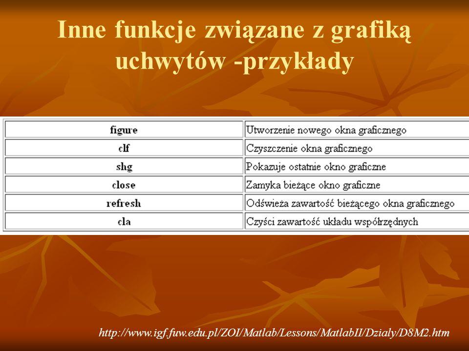 Inne funkcje związane z grafiką uchwytów -przykłady http://www.igf.fuw.edu.pl/ZOI/Matlab/Lessons/MatlabII/Dzialy/D8M2.htm