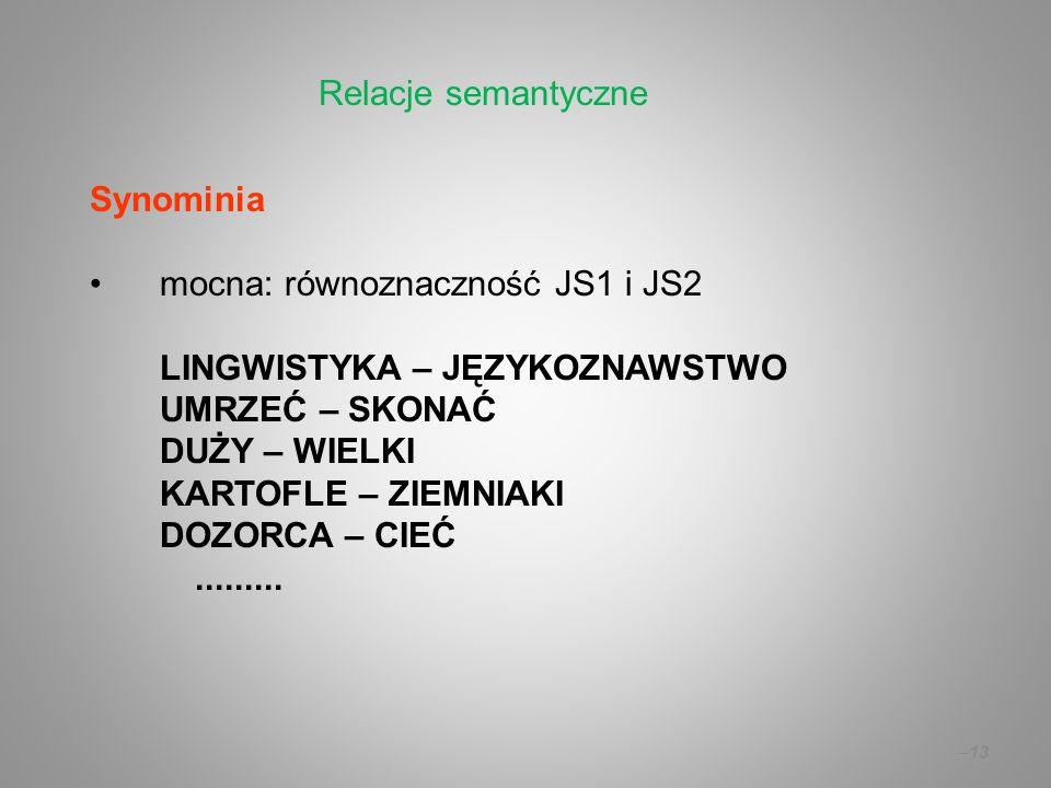 –13 Synominia mocna: równoznaczność JS1 i JS2 LINGWISTYKA – JĘZYKOZNAWSTWO UMRZEĆ – SKONAĆ DUŻY – WIELKI KARTOFLE – ZIEMNIAKI DOZORCA – CIEĆ.........