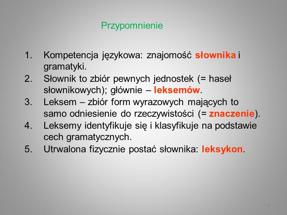 –4–4 1.Kompetencja językowa: znajomość słownika i gramatyki. 2.Słownik to zbiór pewnych jednostek (= haseł słownikowych); głównie – leksemów. 3.Leksem