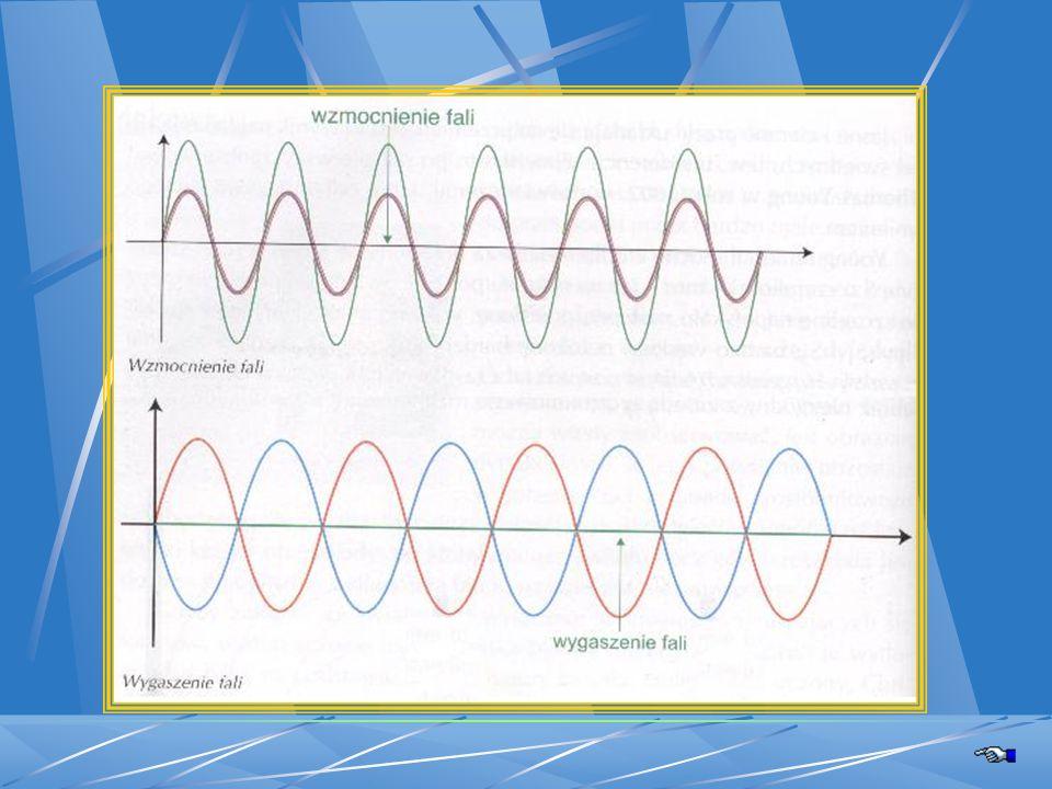 W swoim opracowaniu Albert Einstein założył, że istnieją fotony, czyli cząstki światła.