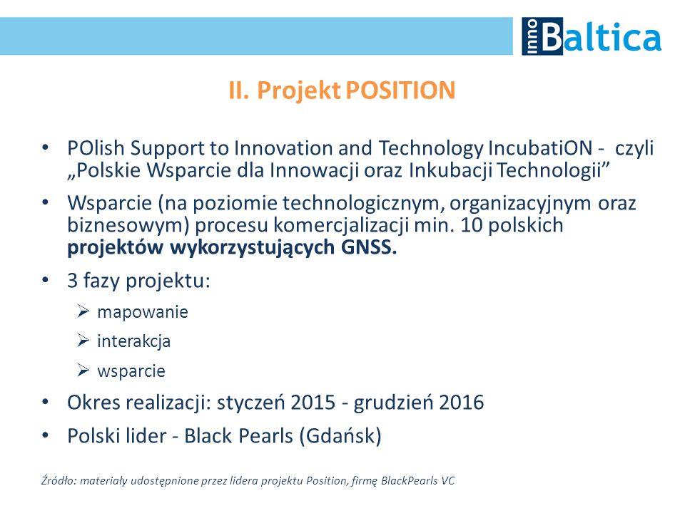 """II. Projekt POSITION POlish Support to Innovation and Technology IncubatiON - czyli """"Polskie Wsparcie dla Innowacji oraz Inkubacji Technologii"""" Wsparc"""