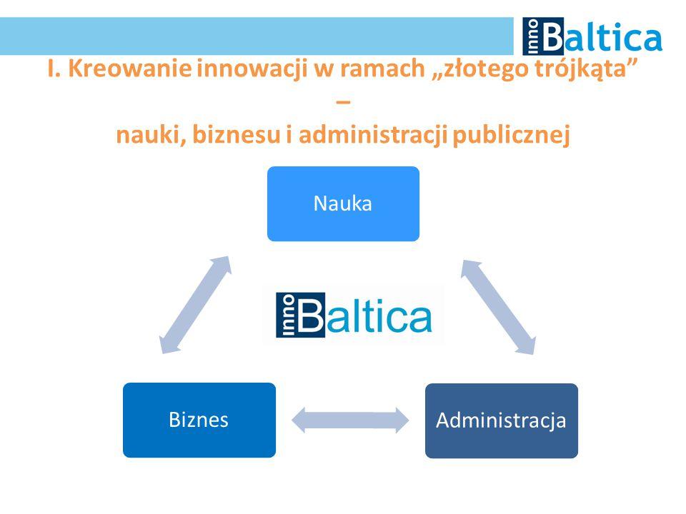 """I. Kreowanie innowacji w ramach """"złotego trójkąta"""" – nauki, biznesu i administracji publicznej NaukaAdministracjaBiznes"""