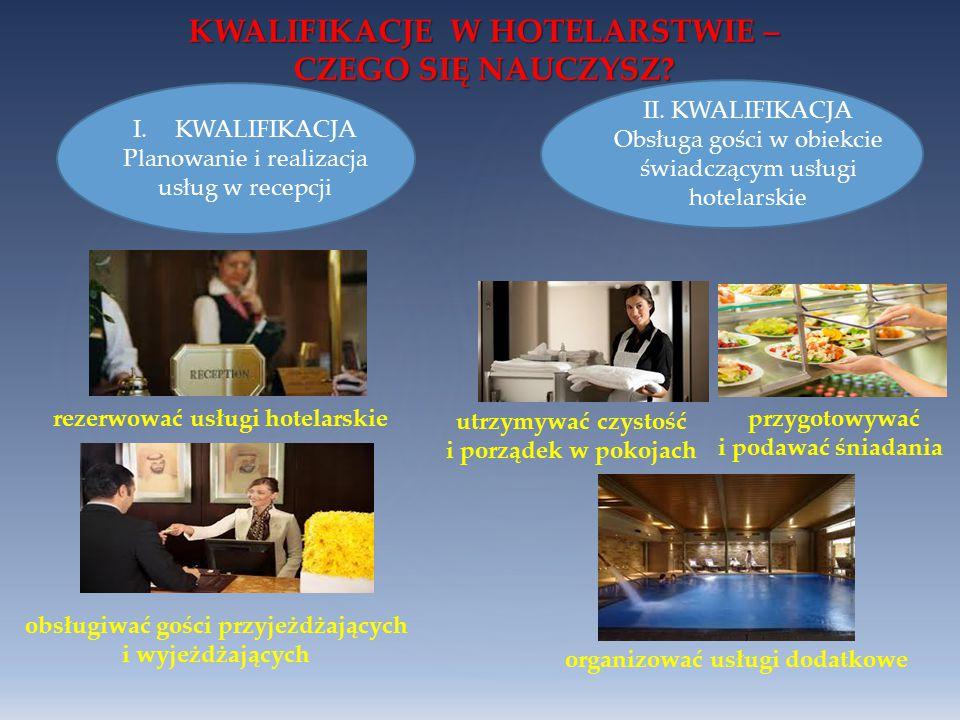 KWALIFIKACJE W HOTELARSTWIE – CZEGO SIĘ NAUCZYSZ? I.KWALIFIKACJA Planowanie i realizacja usług w recepcji II. KWALIFIKACJA Obsługa gości w obiekcie św