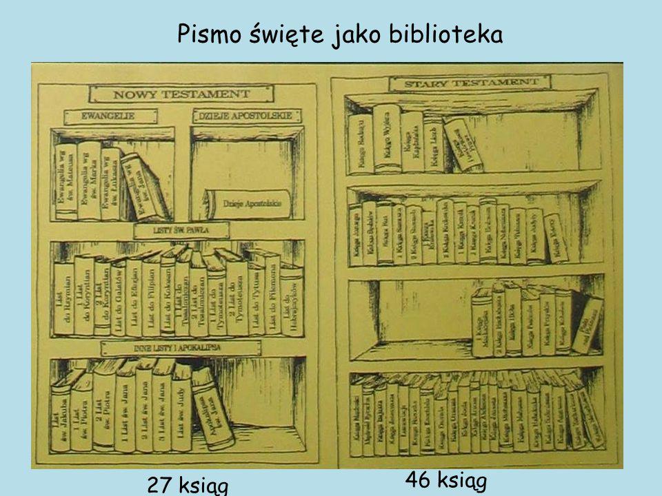Pismo święte jako biblioteka 27 ksiąg 46 ksiąg