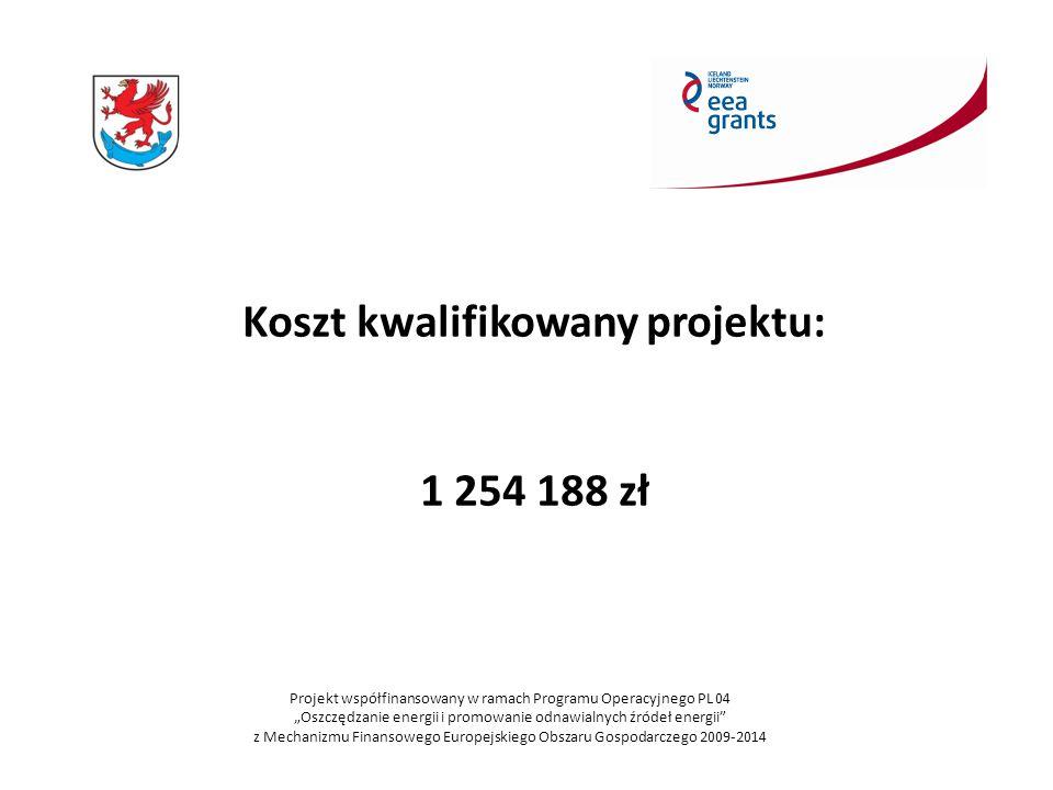 """Koszt kwalifikowany projektu: 1 254 188 zł Projekt współfinansowany w ramach Programu Operacyjnego PL 04 """"Oszczędzanie energii i promowanie odnawialnych źródeł energii z Mechanizmu Finansowego Europejskiego Obszaru Gospodarczego 2009-2014"""