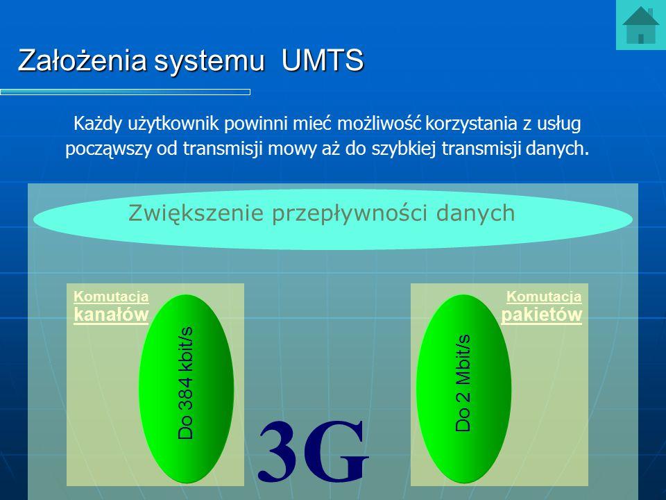 Każdy użytkownik powinni mieć możliwość korzystania z usług począwszy od transmisji mowy aż do szybkiej transmisji danych. Zwiększenie przepływności d