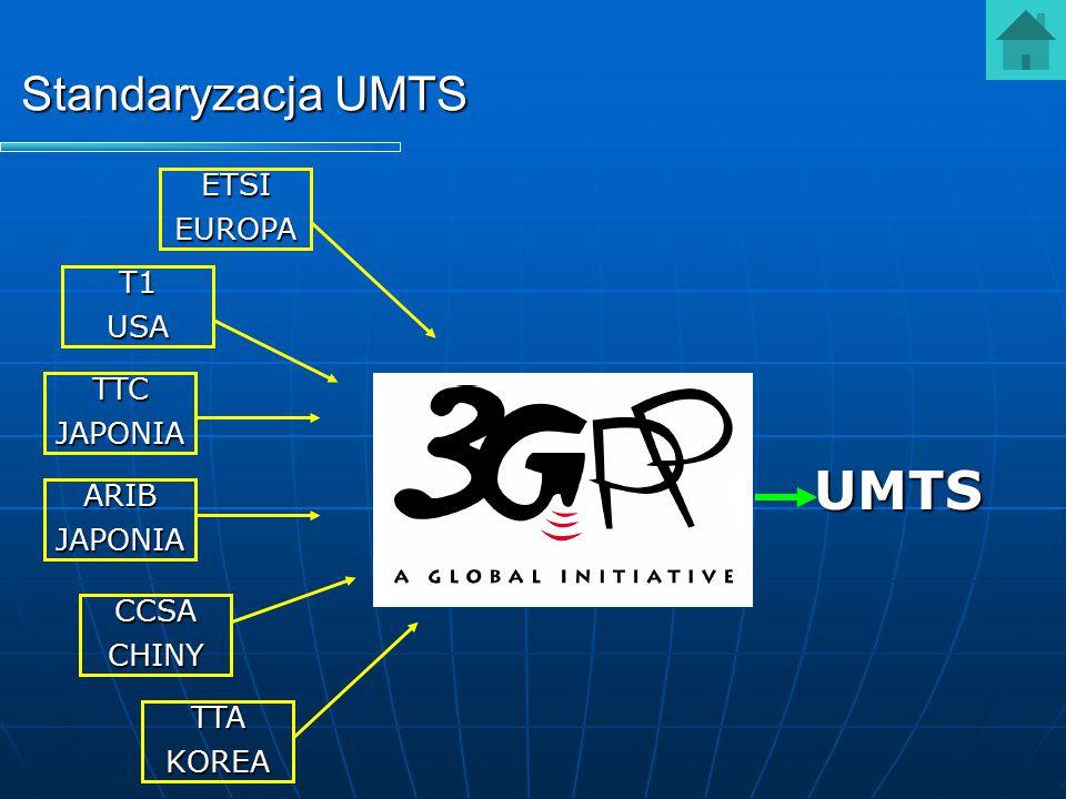 Standaryzacja UMTS ETSIEUROPA T1USA TTCJAPONIA ARIBJAPONIA CCSACHINY TTAKOREA UMTS