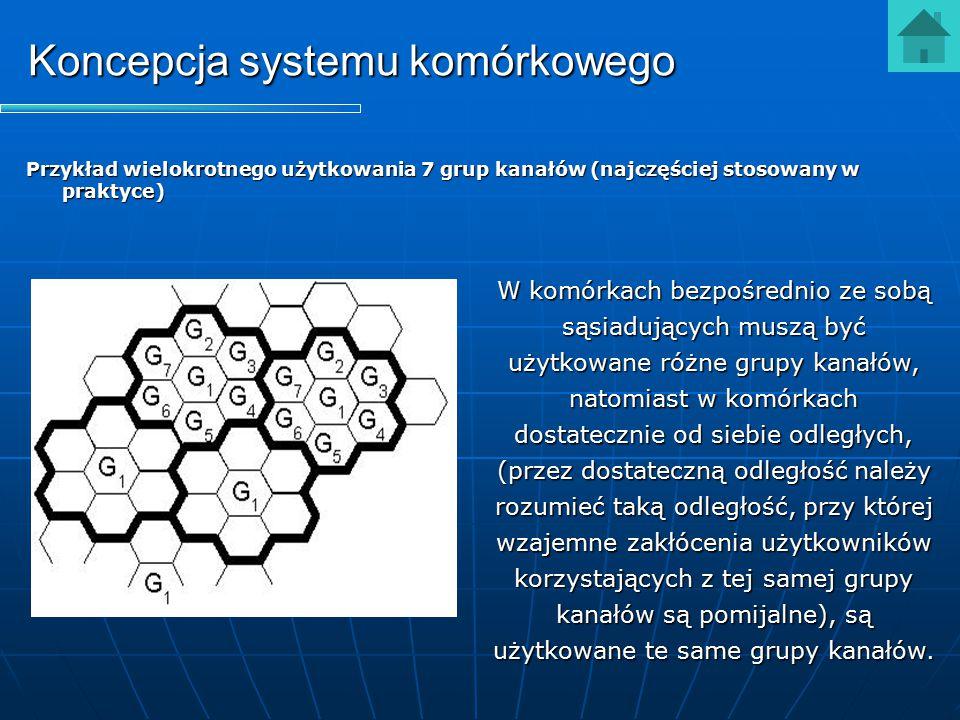 Koncepcja systemu komórkowego Przykład wielokrotnego użytkowania 7 grup kanałów (najczęściej stosowany w praktyce) W komórkach bezpośrednio ze sobą są