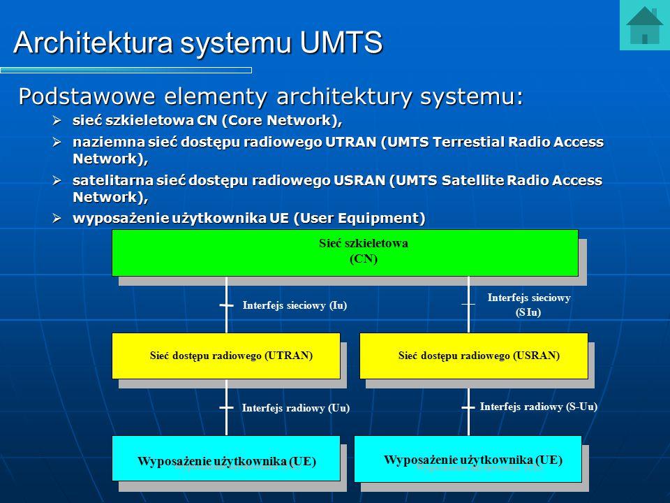 Architektura systemu UMTS Podstawowe elementy architektury systemu:  sieć szkieletowa CN (Core Network),  naziemna sieć dostępu radiowego UTRAN (UMT