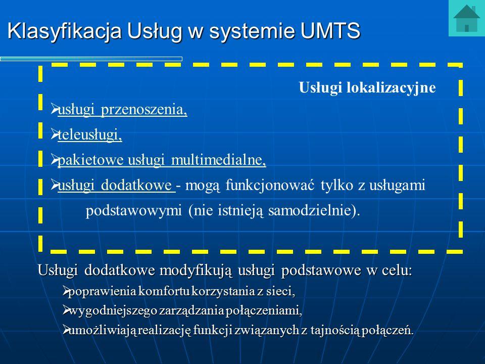Usługi lokalizacyjne Klasyfikacja Usług w systemie UMTS   usługi przenoszenia, usługi przenoszenia,   teleusługi, teleusługi,   pakietowe usługi