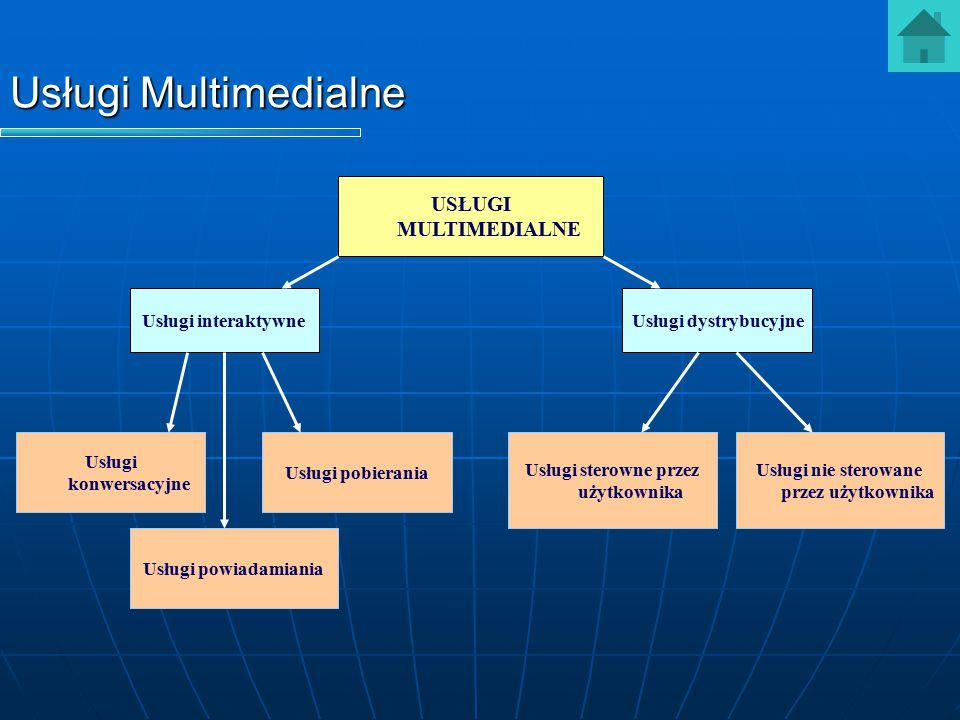 Usługi Multimedialne USŁUGI MULTIMEDIALNE Usługi interaktywne Usługi powiadamiania Usługi konwersacyjne Usługi pobierania Usługi dystrybucyjne Usługi