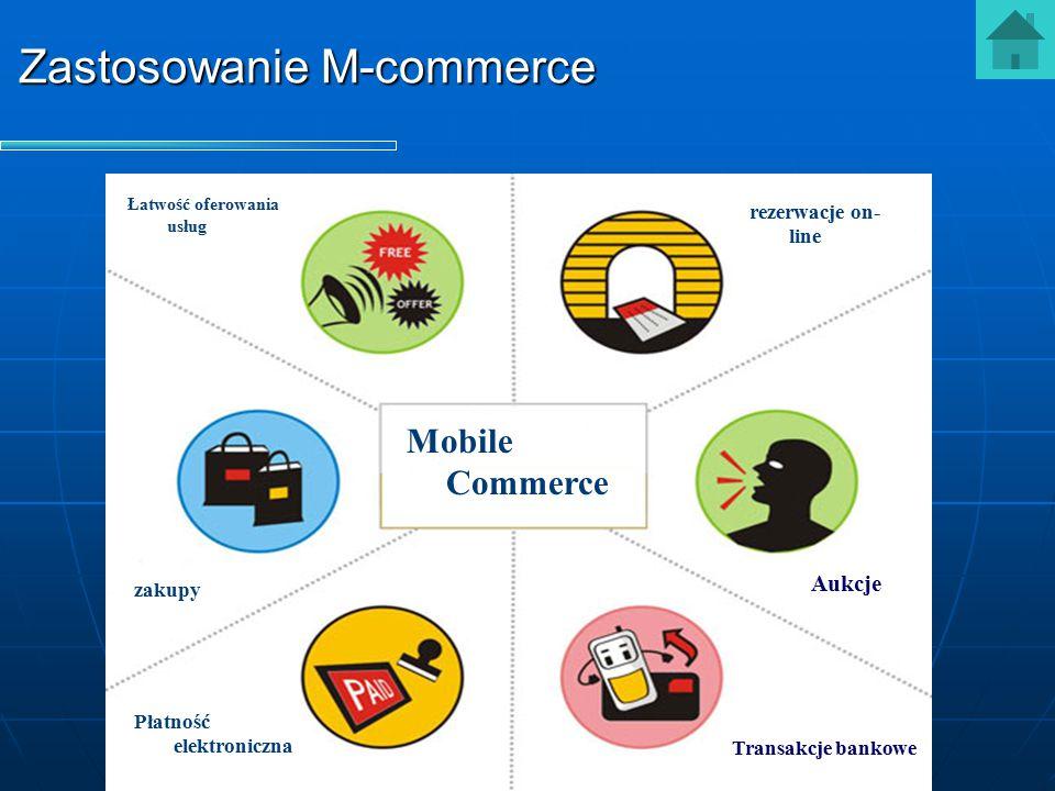 Zastosowanie M-commerce Mobile Commerce Łatwość oferowania usług rezerwacje on- line zakupy Płatność elektroniczna Transakcje bankowe Aukcje