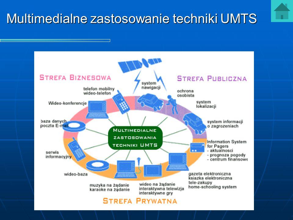 Multimedialne zastosowanie techniki UMTS