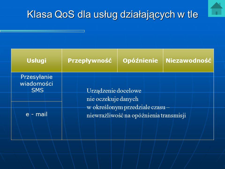 Klasa QoS dla usług działających w tle UsługiPrzepływnośćOpóźnienieNiezawodność Przesyłanie wiadomości SMS e - mail Urządzenie docelowe nie oczekuje d