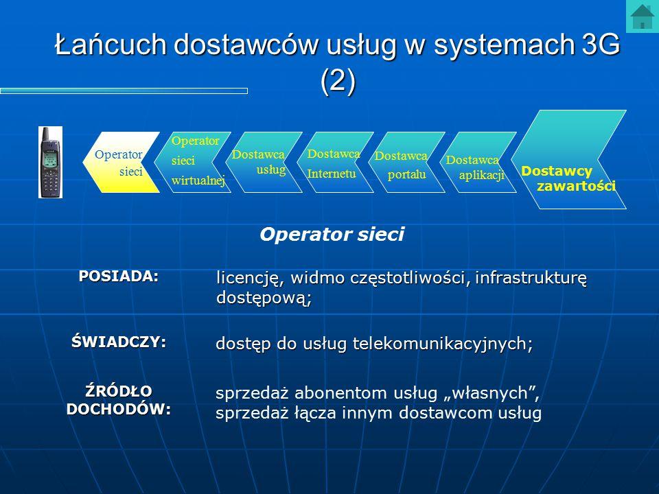 Łańcuch dostawców usług w systemach 3G (2) Operator sieci Dostawca usług Dostawca Internetu Dostawca portalu Dostawca aplikacji Dostawcy zawartości Op