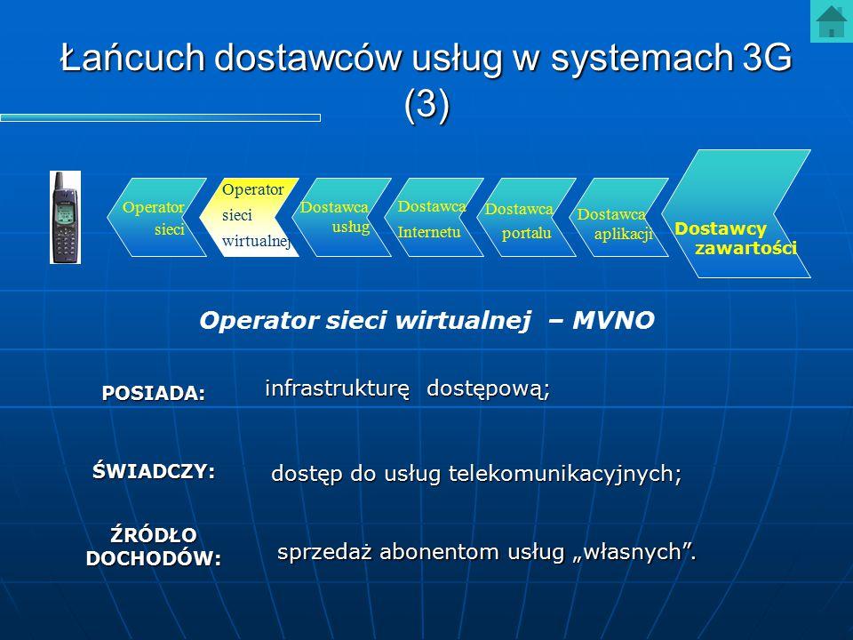 """Łańcuch dostawców usług w systemach 3G (3) sprzedaż abonentom usług """"własnych"""". ŹRÓDŁO DOCHODÓW: dostęp do usług telekomunikacyjnych; dostęp do usług"""