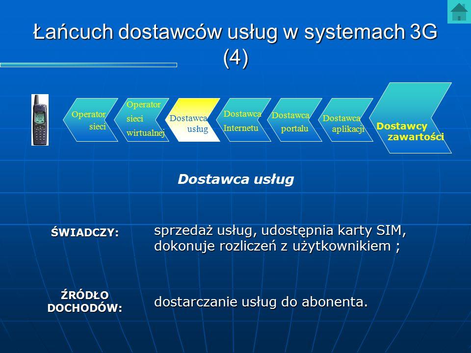 Łańcuch dostawców usług w systemach 3G (4) Operator sieci Dostawca usług Dostawca Internetu Dostawca portalu Dostawca aplikacji Dostawcy zawartości Op