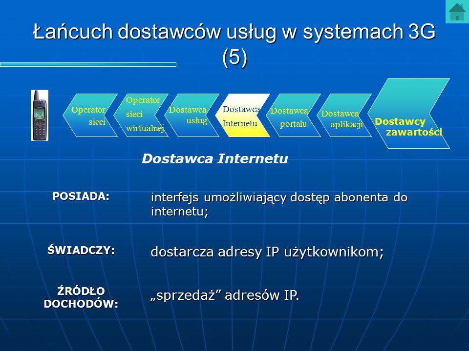 """Łańcuch dostawców usług w systemach 3G (5) """"sprzedaż"""" adresów IP. ŹRÓDŁO DOCHODÓW: dostarcza adresy IP użytkownikom; ŚWIADCZY: interfejs umożliwiający"""