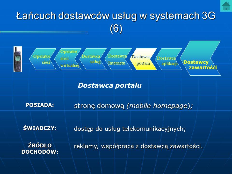 Łańcuch dostawców usług w systemach 3G (6) reklamy, współpraca z dostawcą zawartości. ŹRÓDŁO DOCHODÓW: dostęp do usług telekomunikacyjnych; ŚWIADCZY: