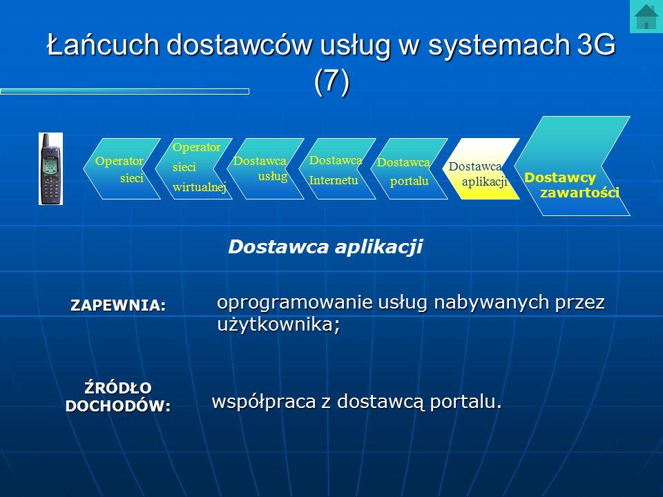 Łańcuch dostawców usług w systemach 3G (7) współpraca z dostawcą portalu. ŹRÓDŁO DOCHODÓW: oprogramowanie usług nabywanych przez użytkownika; ZAPEWNIA