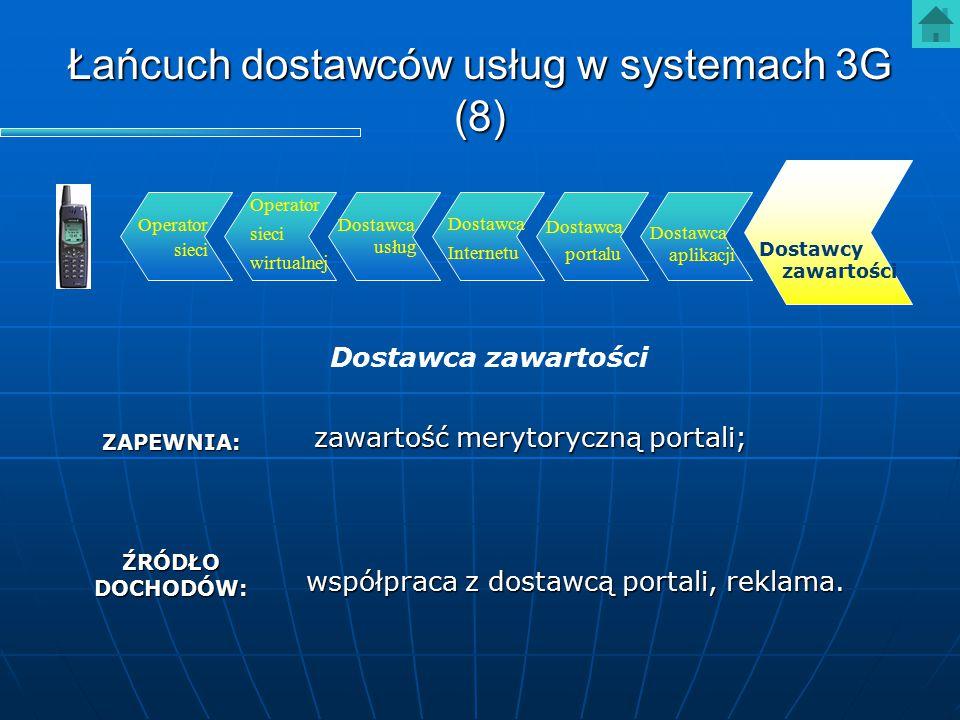 Łańcuch dostawców usług w systemach 3G (8) Operator sieci Dostawca usług Dostawca Internetu Dostawca portalu Dostawca aplikacji Dostawcy zawartości Op