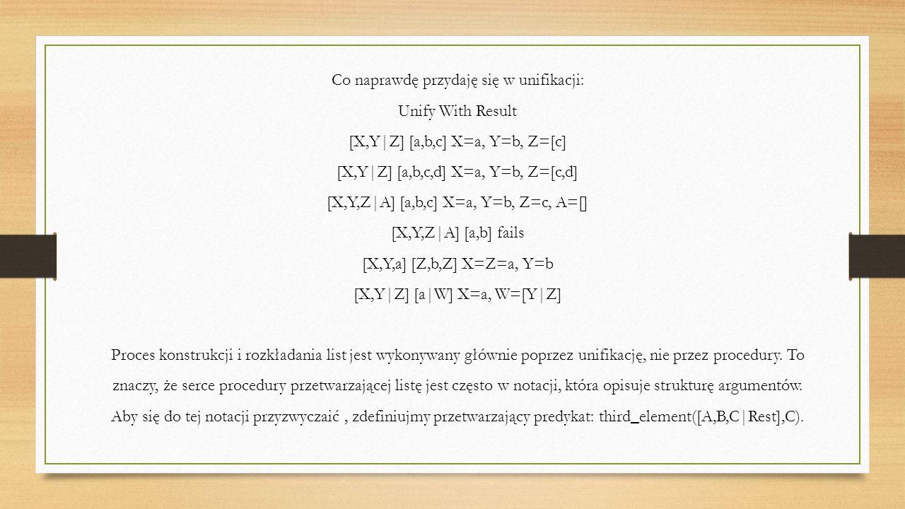 Co naprawdę przydaję się w unifikacji: Unify With Result [X,Y|Z] [a,b,c] X=a, Y=b, Z=[c] [X,Y|Z] [a,b,c,d] X=a, Y=b, Z=[c,d] [X,Y,Z|A] [a,b,c] X=a, Y=b, Z=c, A=[] [X,Y,Z|A] [a,b] fails [X,Y,a] [Z,b,Z] X=Z=a, Y=b [X,Y|Z] [a|W] X=a, W=[Y|Z] Proces konstrukcji i rozkładania list jest wykonywany głównie poprzez unifikację, nie przez procedury.