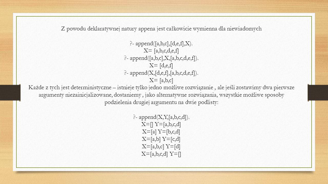 Z powodu deklaratywnej natury appena jest całkowicie wymienna dla niewiadomych - append([a,b,c],[d,e,f],X).