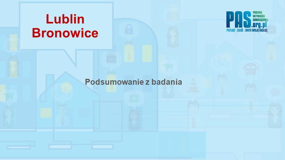 Podsumowanie z badania Lublin Bronowice