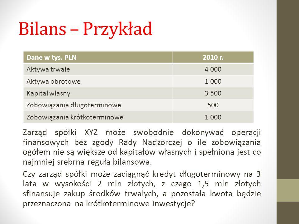 Bilans – Przykład Dane w tys. PLN2010 r. Aktywa trwałe4 000 Aktywa obrotowe1 000 Kapitał własny3 500 Zobowiązania długoterminowe500 Zobowiązania krótk