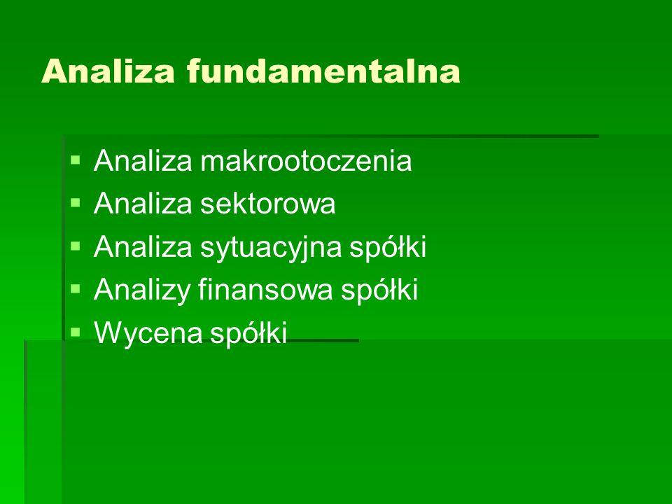 Analiza fundamentalna   Analiza makrootoczenia   Analiza sektorowa   Analiza sytuacyjna spółki   Analizy finansowa spółki   Wycena spółki
