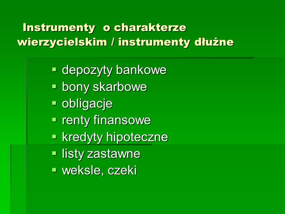Instrumenty o charakterze własnościowym (udziału w majątku)  akcje  prawa do akcji  certyfikaty inwestycyjne  świadectwa udziałowe