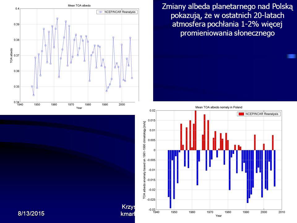 8/13/2015 Krzysztof Markowicz kmark@igf.fuw.edu.pl Zmiany albeda planetarnego nad Polską pokazują, że w ostatnich 20-latach atmosfera pochłania 1-2% w