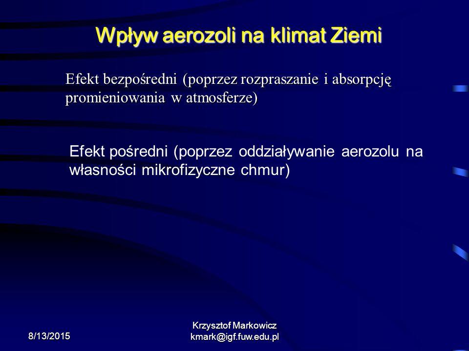 8/13/2015 Krzysztof Markowicz kmark@igf.fuw.edu.pl Wpływ aerozoli na klimat Ziemi Efekt bezpośredni (poprzez rozpraszanie i absorpcję promieniowania w