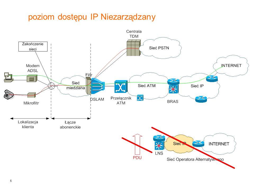 5 poziom dostępu IP Niezarządzany