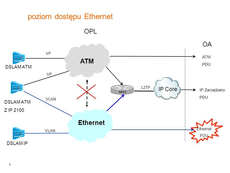 6 Ethernet PDU ATM PDU OA BRAS L2TP IP IP Core IP Zarządzany PDU BRAS VLAN DSLAM IP DSLAM ATM Z IP 2100 VP VLAN DSLAM ATM VP ATM Ethernet OPL poziom dostępu Ethernet