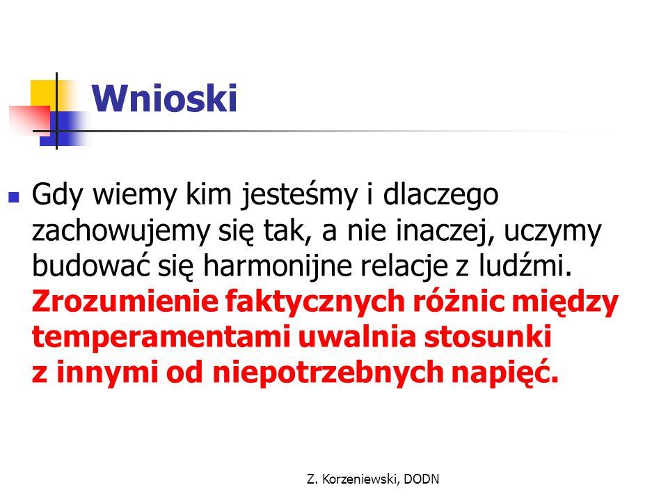 Z. Korzeniewski, DODN Wnioski Gdy wiemy kim jesteśmy i dlaczego zachowujemy się tak, a nie inaczej, uczymy budować się harmonijne relacje z ludźmi. Zr