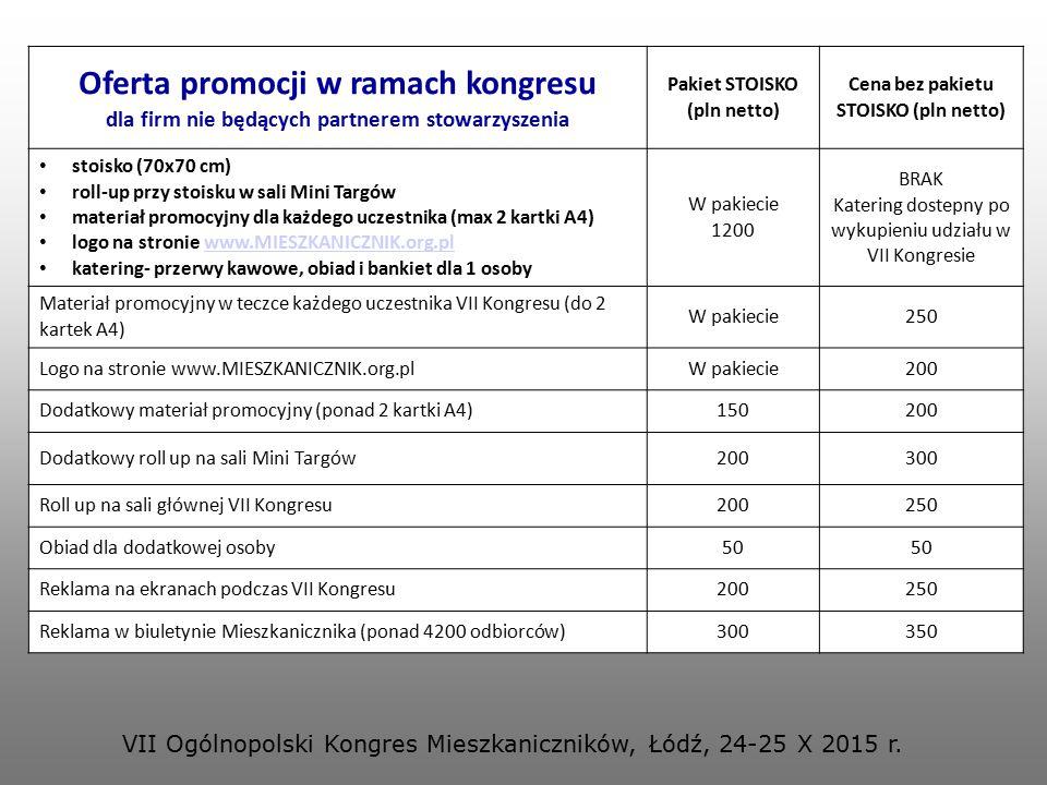 Oferta promocji w ramach kongresu dla firm nie będących partnerem stowarzyszenia Pakiet STOISKO (pln netto) Cena bez pakietu STOISKO (pln netto) stois