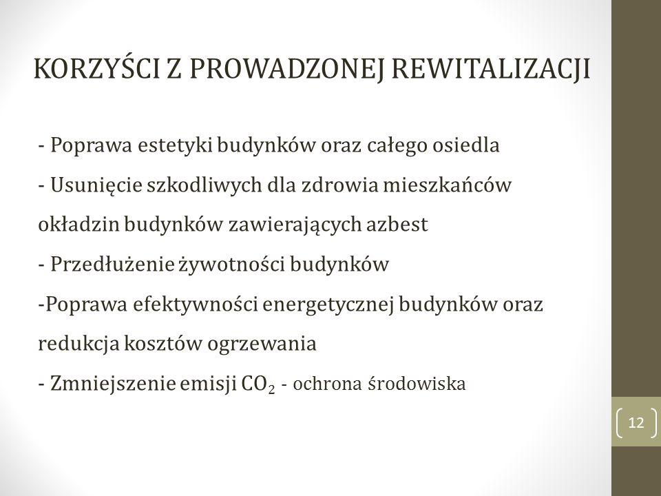 12 KORZYŚCI Z PROWADZONEJ REWITALIZACJI - Poprawa estetyki budynków oraz całego osiedla - Usunięcie szkodliwych dla zdrowia mieszkańców okładzin budynków zawierających azbest - Przedłużenie żywotności budynków -Poprawa efektywności energetycznej budynków oraz redukcja kosztów ogrzewania - Zmniejszenie emisji CO 2 - ochrona środowiska