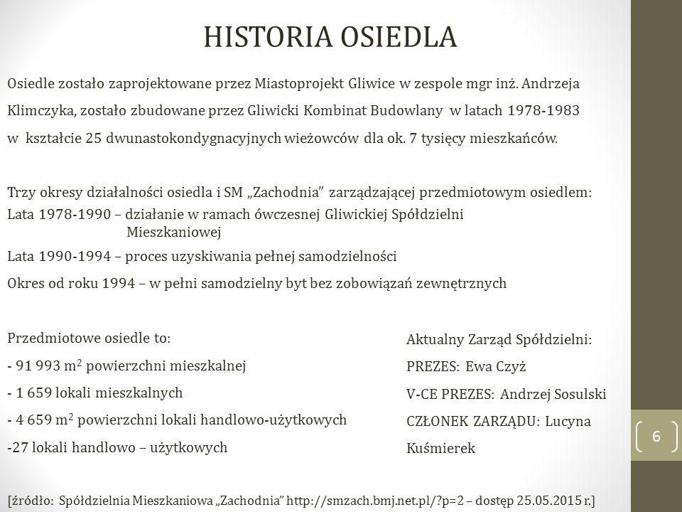 6 HISTORIA OSIEDLA Osiedle zostało zaprojektowane przez Miastoprojekt Gliwice w zespole mgr inż.