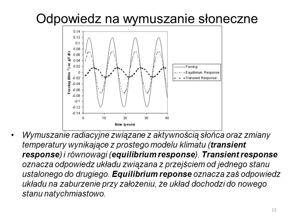 Odpowiedz na wymuszanie słoneczne Wymuszanie radiacyjne związane z aktywnością słońca oraz zmiany temperatury wynikające z prostego modelu klimatu (transient response) i równowagi (equilibrium response).