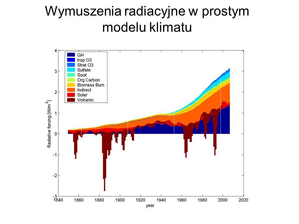 Wymuszenia radiacyjne w prostym modelu klimatu