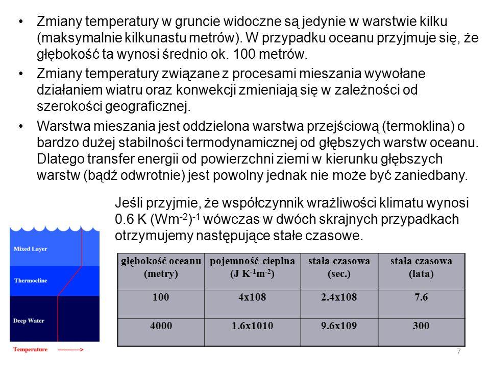 Zmiany temperatury w gruncie widoczne są jedynie w warstwie kilku (maksymalnie kilkunastu metrów). W przypadku oceanu przyjmuje się, że głębokość ta w