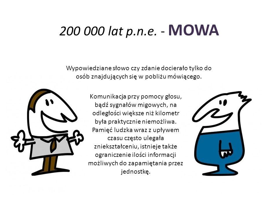 200 000 lat p.n.e. - MOWA Wypowiedziane słowo czy zdanie docierało tylko do osób znajdujących się w pobliżu mówiącego. Komunikacja przy pomocy głosu,