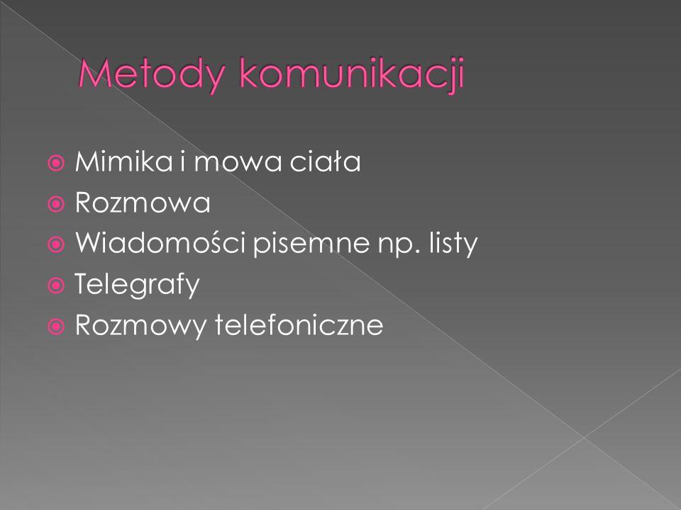  Mimika i mowa ciała  Rozmowa  Wiadomości pisemne np. listy  Telegrafy  Rozmowy telefoniczne